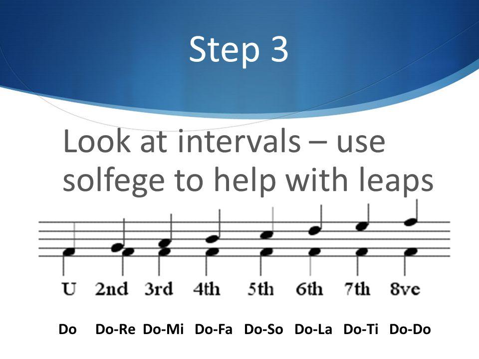 Step 4 Put solfege with the rhythm