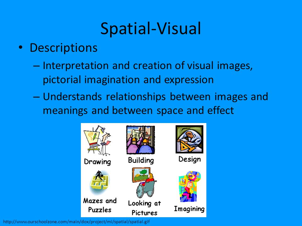 Spatial-Visual Descriptions – Interpretation and creation of visual images, pictorial imagination and expression – Understands relationships between i