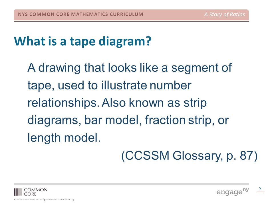 © 2012 Common Core, Inc. All rights reserved. commoncore.org NYS COMMON CORE MATHEMATICS CURRICULUM A Story of Ratios What is a tape diagram? 5 A draw