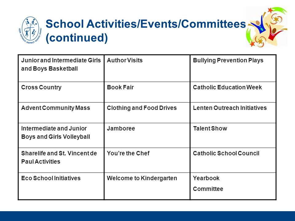 School Activities/Events/Committees (continued) Junior and Intermediate Girls and Boys Basketball Author Visits Bullying Prevention Plays Cross CountryBook FairCatholic Education Week Advent Community MassClothing and Food DrivesLenten Outreach Initiatives Intermediate and Junior Boys and Girls Volleyball JamboreeTalent Show Sharelife and St.