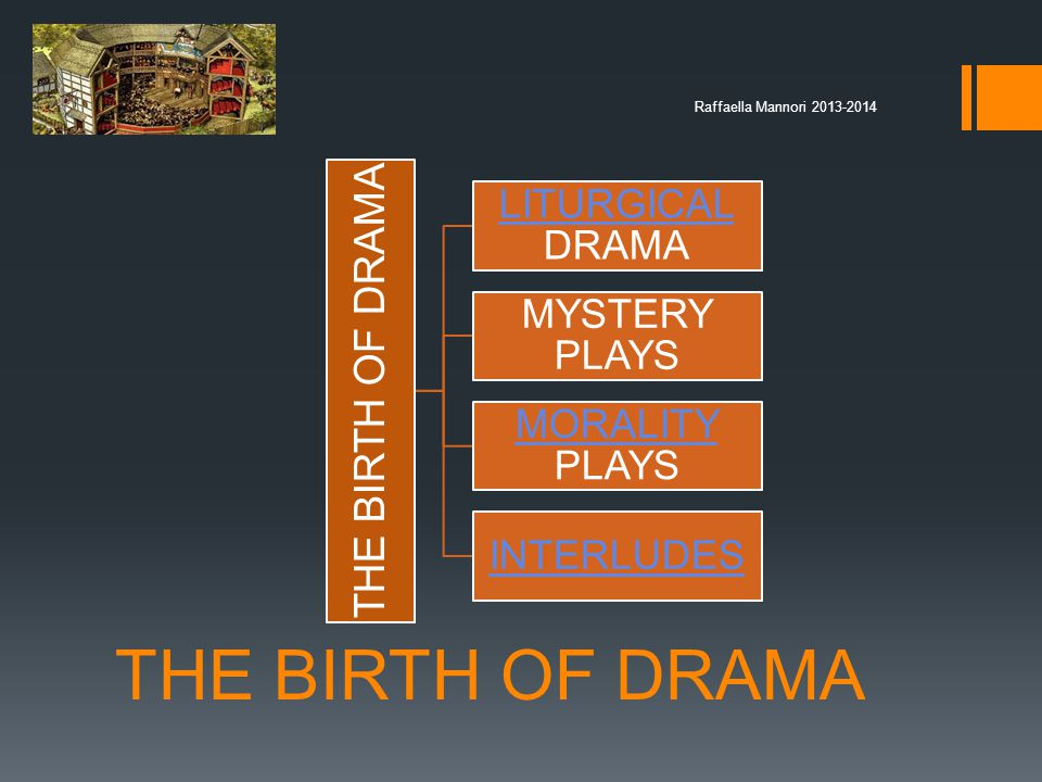 THE BIRTH OF DRAMA Raffaella Mannori 2013-2014 THE BIRTH OF DRAMA LITURGICAL LITURGICAL DRAMA MYSTERY PLAYS MORALITY MORALITY PLAYS INTERLUDES