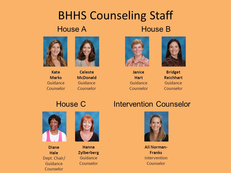 BHHS Counseling Staff Diane Hale Dept. Chair/ Guidance Counselor Janice Hart Guidance Counselor Kate Marks Guidance Counselor Celeste McDonald Guidanc