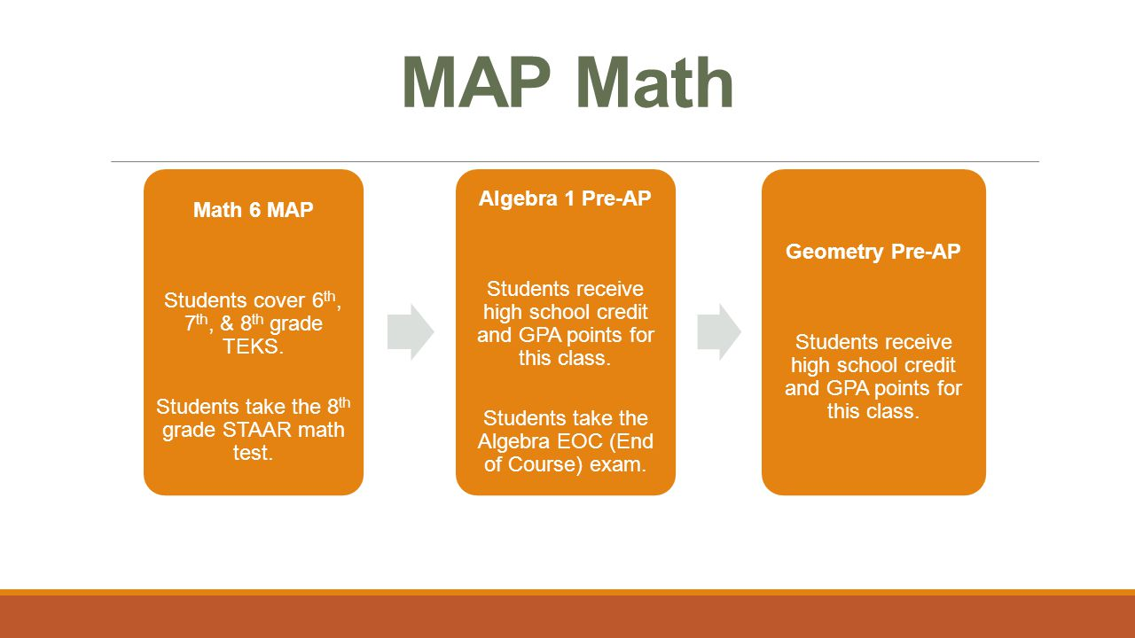 MAP Math Math 6 MAP Students cover 6 th, 7 th, & 8 th grade TEKS. Students take the 8 th grade STAAR math test. Algebra 1 Pre-AP Students receive high