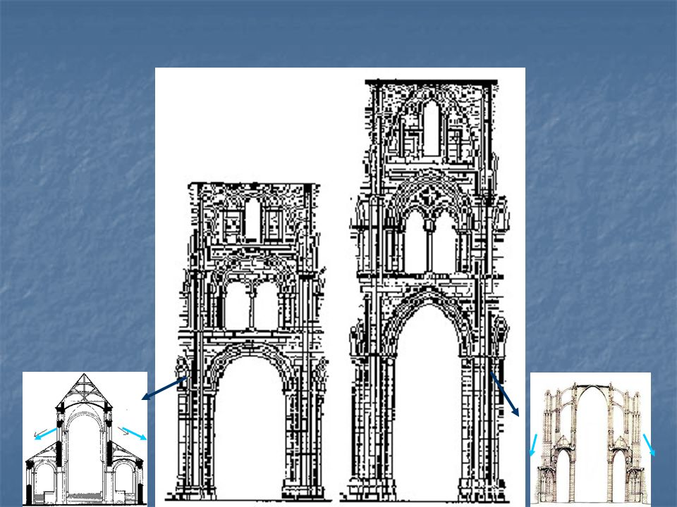 Characteristics of Gothic Architecture 1. Pointed arches (b) with ribbed vaulting (d) as opposed to the rounded arches and vaulting (a and c) of the R