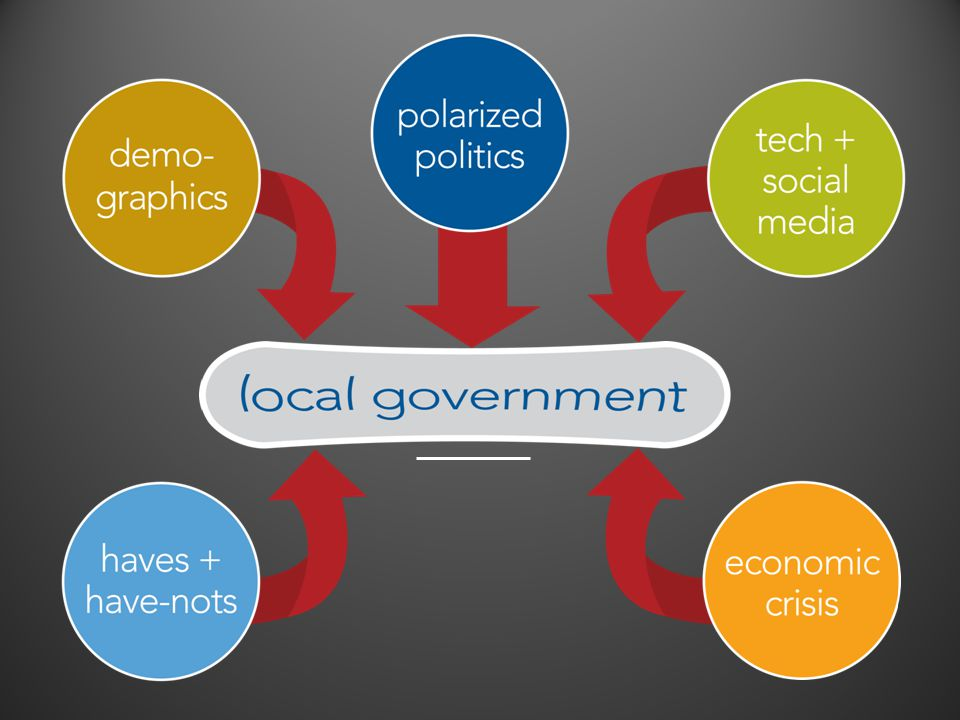 2011-2020 the decade of local government