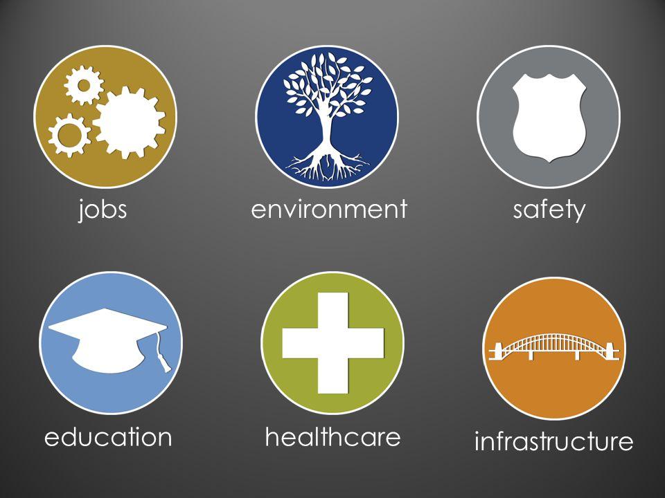 A new style of leadership Leadership CreativityCharmCourage