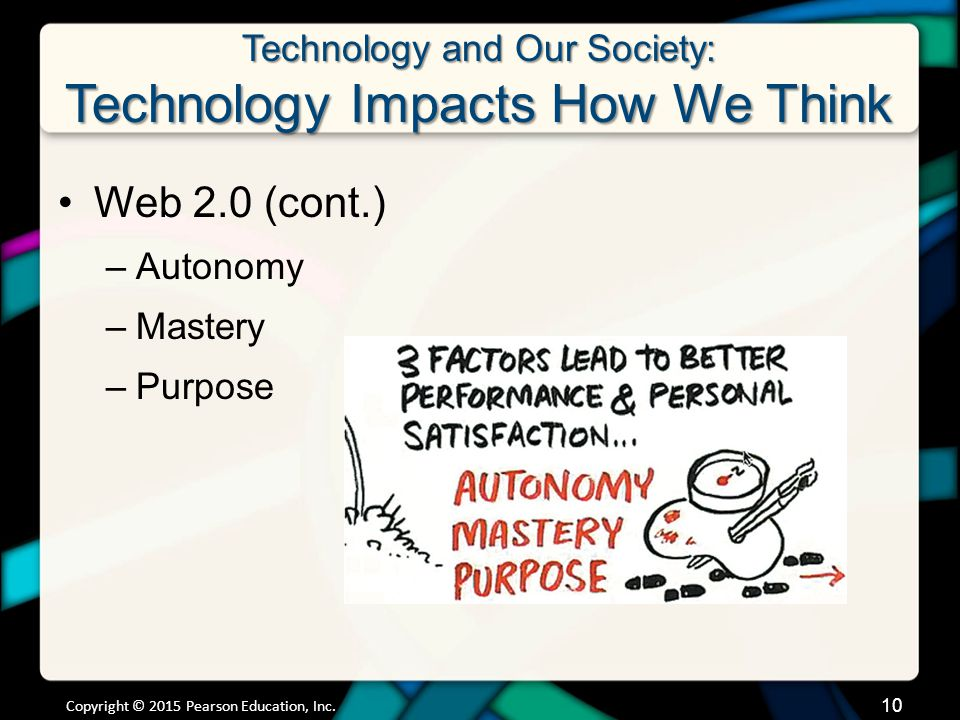 Technology and Our Society: Technology Impacts How We Think Web 2.0 (cont.) –Autonomy –Mastery –Purpose Copyright © 2015 Pearson Education, Inc.