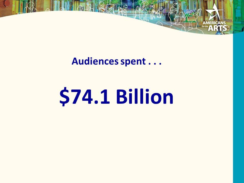 Audiences spent... $74.1 Billion