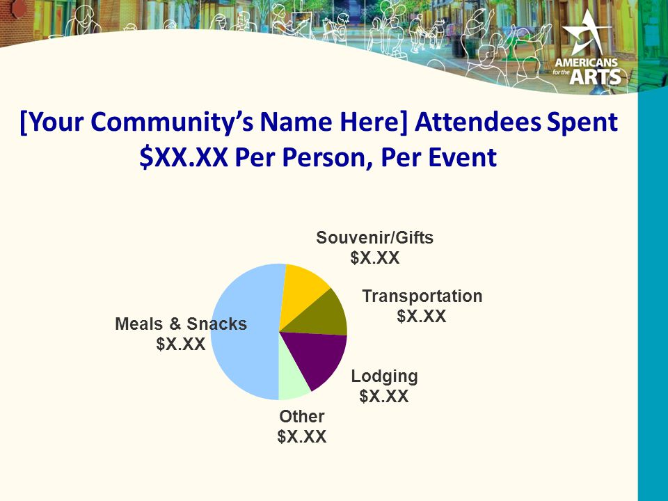 [Your Community's Name Here] Attendees Spent $XX.XX Per Person, Per Event