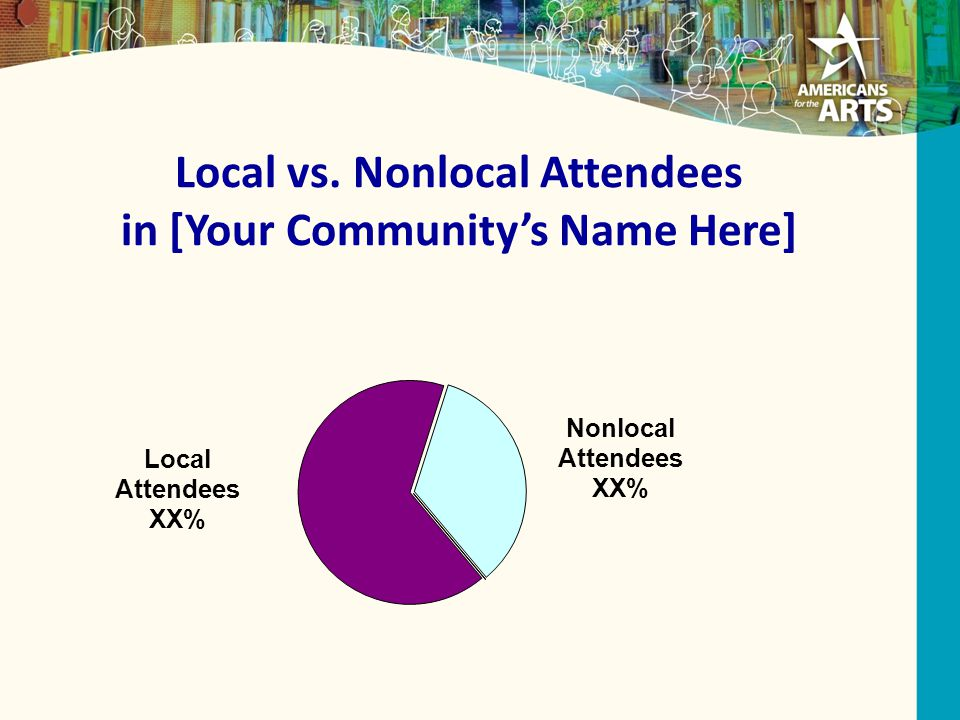 Local vs. Nonlocal Attendees in [Your Community's Name Here]