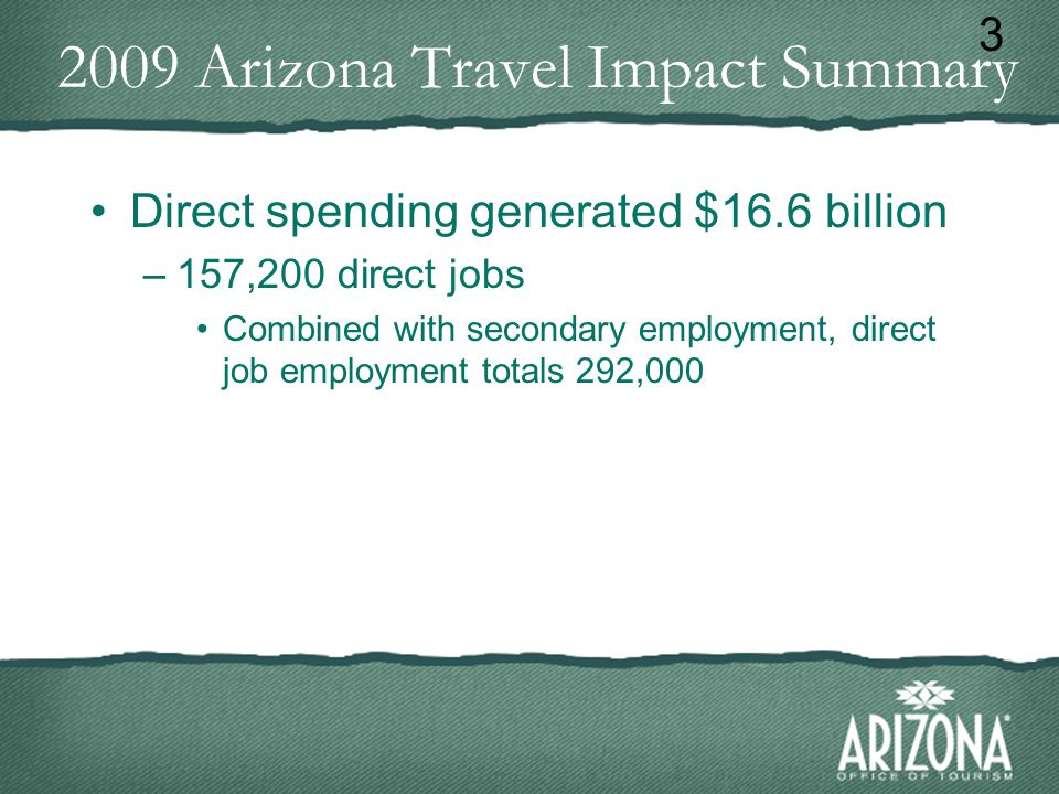 2009 Arizona Travel Impact Summary Direct spending generated $16.6 billion –157,200 direct jobs Combined with secondary employment, direct job employment totals 292,000 3