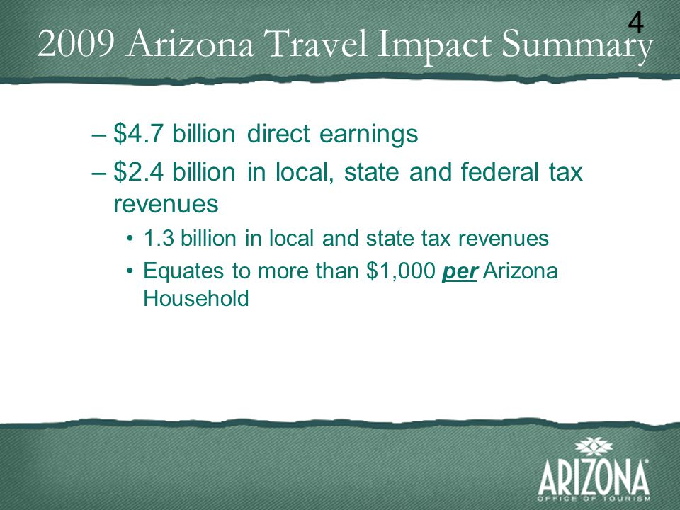 2009 Arizona Travel Impact Summary –$4.7 billion direct earnings –$2.4 billion in local, state and federal tax revenues 1.3 billion in local and state tax revenues Equates to more than $1,000 per Arizona Household 4