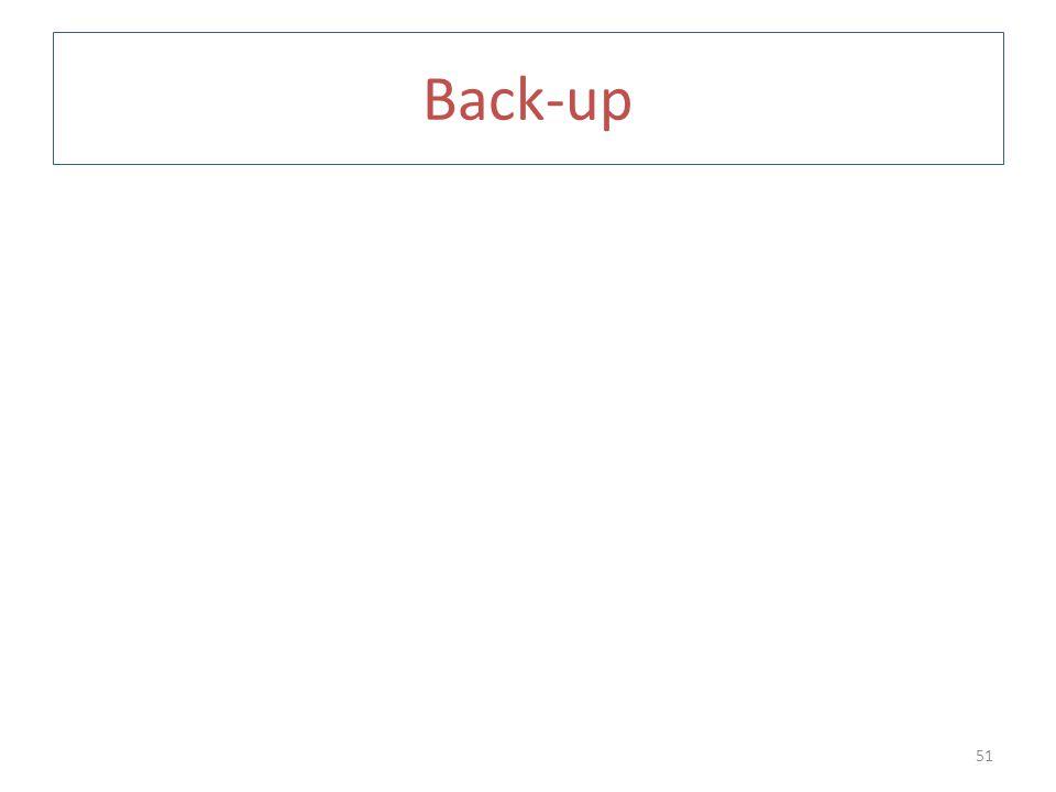 Back-up 51