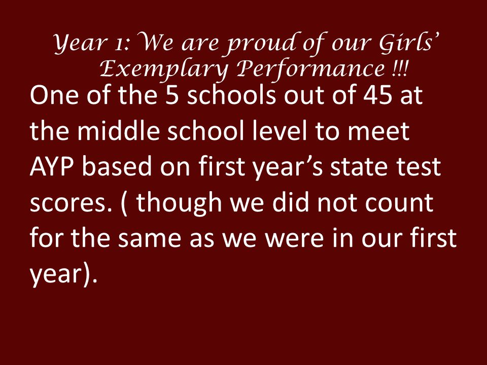 One of the 5 schools out of 45 at the middle school level to meet AYP based on first year's state test scores.
