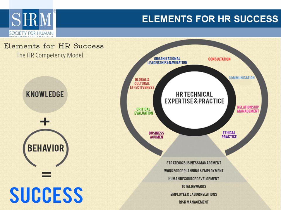 ©SHRM 2012 ELEMENTS FOR HR SUCCESS