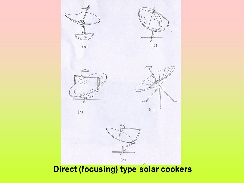 Solar Box-type Cooker : Cooking Time for Recipes It takes about 2 – 2.25 hours for cooking depending upon the kind of food and season.