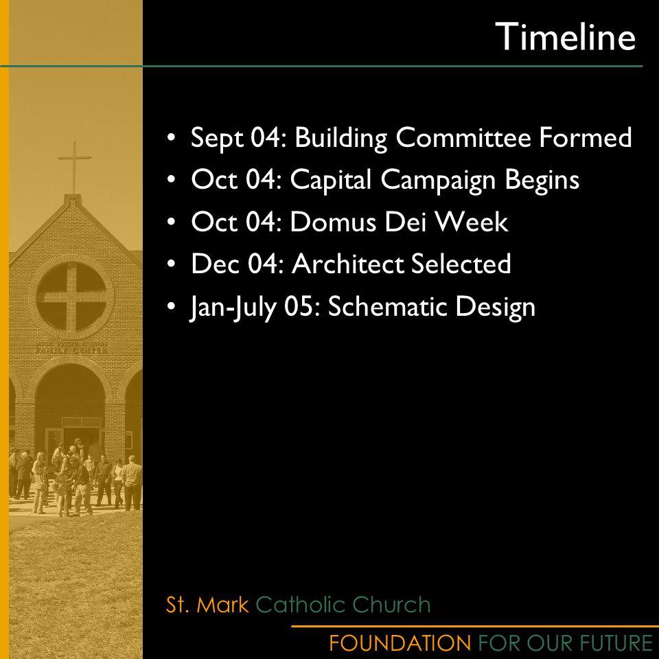 FOUNDATION FOR OUR FUTURE St. Mark Catholic Church