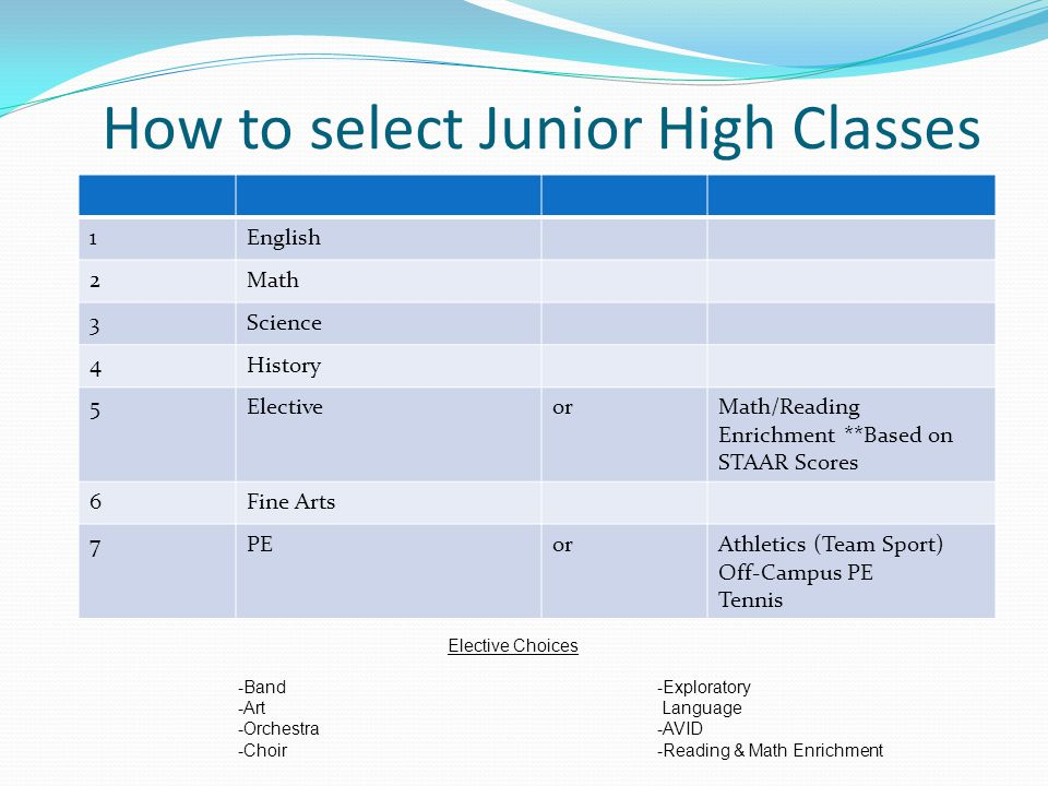 How to select Junior High Classes 1English 2Math 3Science 4History 5ElectiveorMath/Reading Enrichment **Based on STAAR Scores 6Fine Arts 7PEorAthletics (Team Sport) Off-Campus PE Tennis Elective Choices -Band-Exploratory -Art Language -Orchestra-AVID -Choir-Reading & Math Enrichment