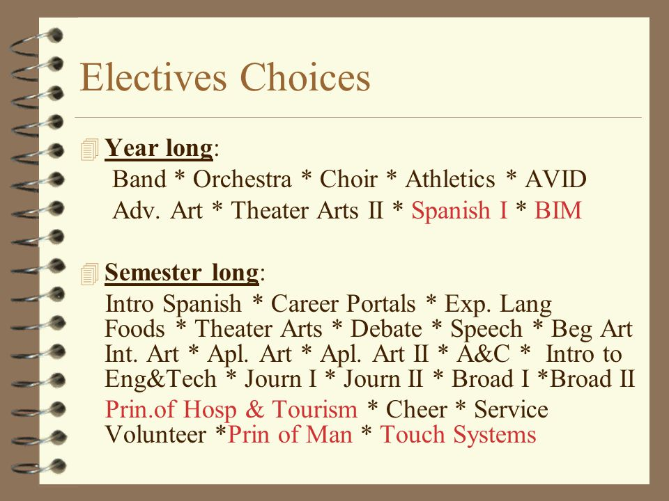 Electives Choices 4 Year long: Band * Orchestra * Choir * Athletics * AVID Adv.