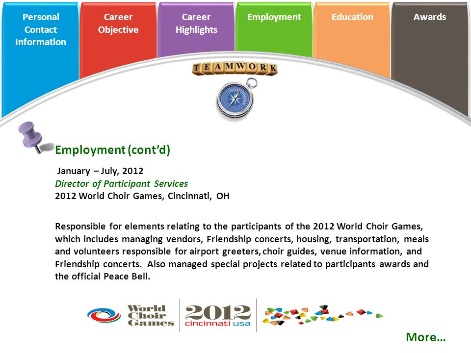 Personal Contact Information Career Objective Career Highlights EmploymentEducationAwards Employment (cont'd) January – July, 2012 Director of Partici