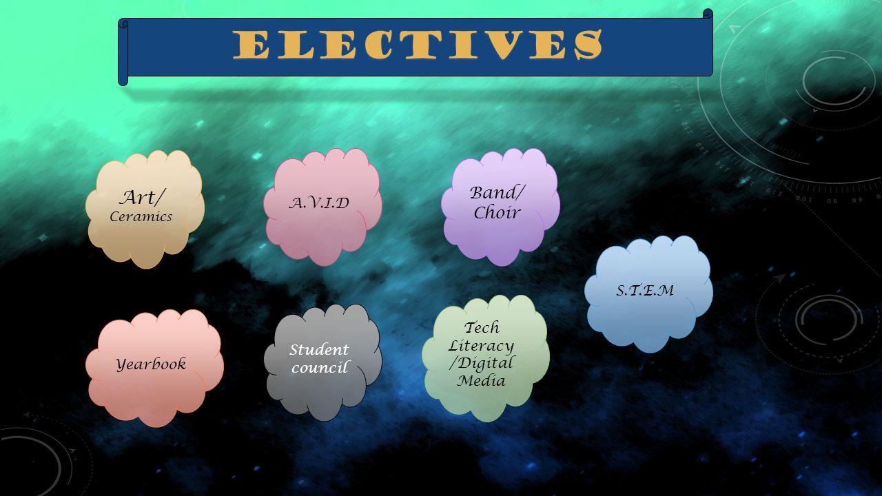 Electives Art/ Ceramics Yearbook Band/ Choir A.V.I.D Tech Literacy /Digital Media Student council S.T.E.M