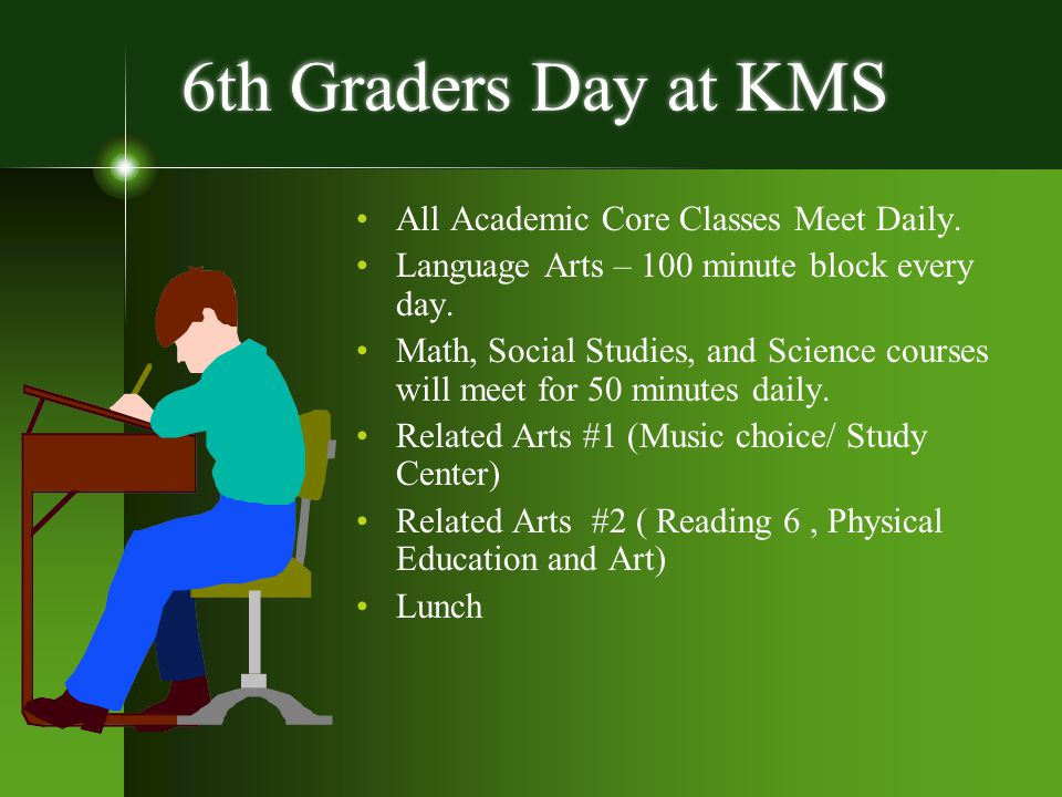Math Progression Grade 5Grade 6Grade 7 Math 5Math 6Math 7 Math 6Math 7Math 8 Math 6Math 7/8HS Algebra I*