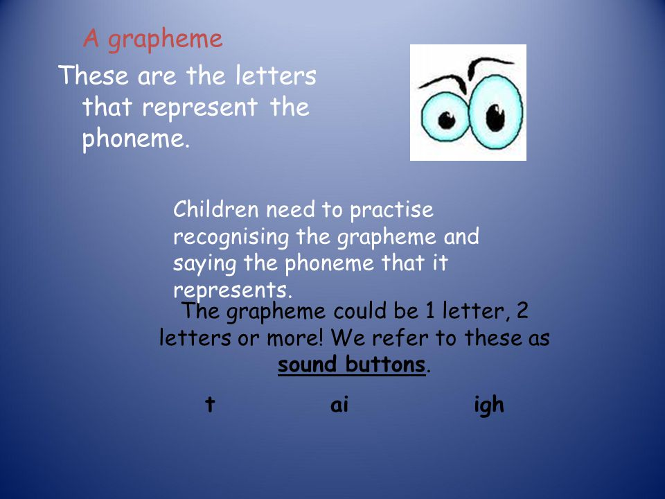 Some Definitions A Phoneme This is the smallest unit of sound in a word.