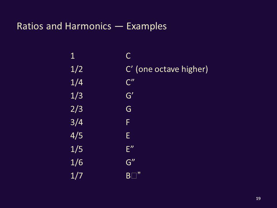 Ratios and Harmonics — Examples 1C1C 1/2C' (one octave higher) 1/4C 1/3G' 2/3G 3/4 F 4/5E 1/5E 1/6G 1/7B ♭ 19