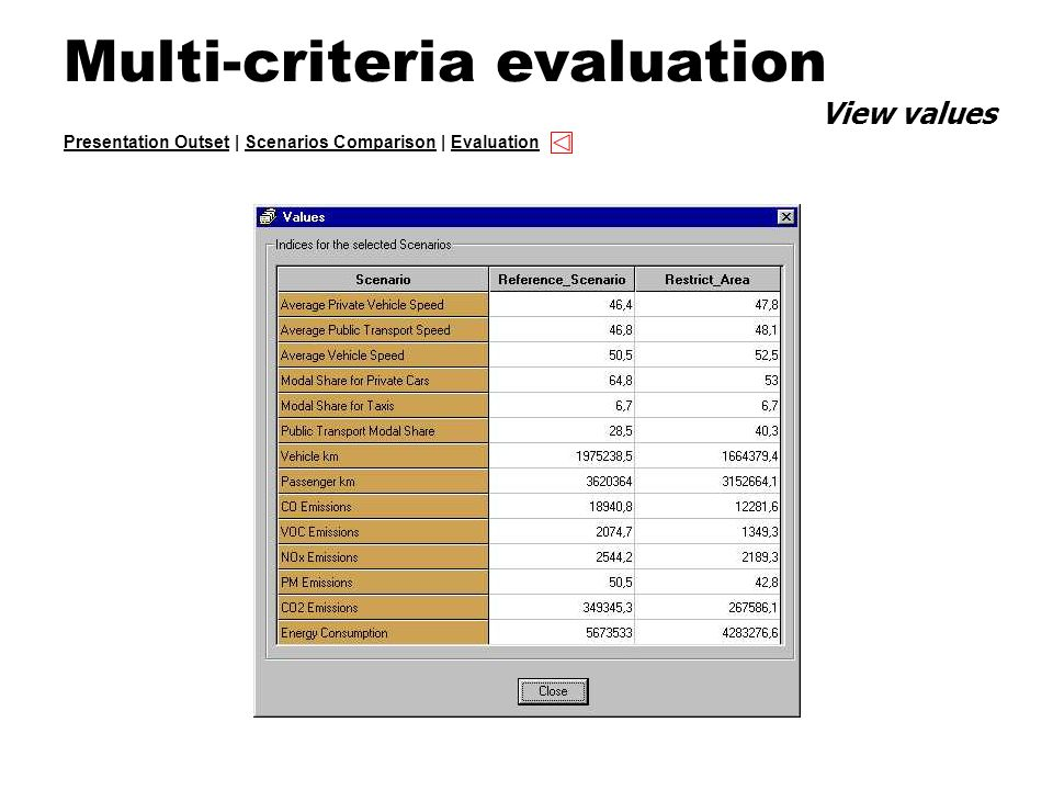 Multi-criteria evaluation View values Presentation Outset | Scenarios Comparison | Evaluation Presentation OutsetScenarios ComparisonEvaluation