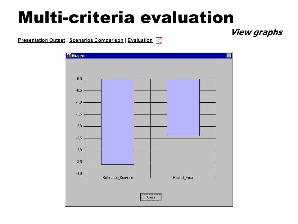 Multi-criteria evaluation View graphs Presentation Outset | Scenarios Comparison | Evaluation Presentation OutsetScenarios ComparisonEvaluation