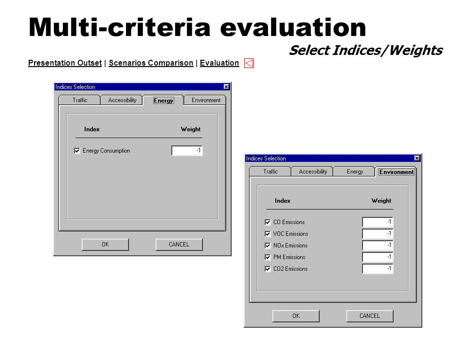Multi-criteria evaluation Select Indices/Weights Presentation Outset | Scenarios Comparison | Evaluation Presentation OutsetScenarios ComparisonEvaluation