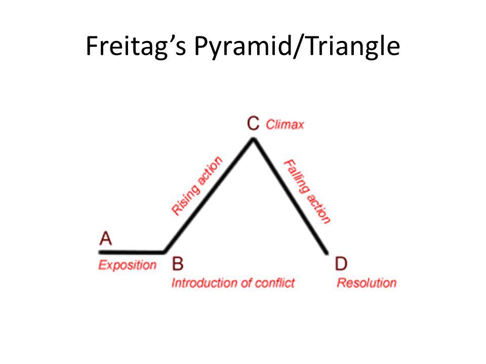 Freitag's Pyramid/Triangle