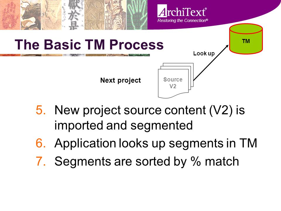 Restoring the Connection ® The Basic TM Process 5.New project source content (V2) is imported and segmented 6.Application looks up segments in TM 7.Se