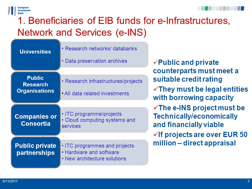 6/11/20113 1. Beneficiaries of EIB funds for e-Infrastructures, Network and Services (e-INS) Public and private counterparts must meet a suitable cred