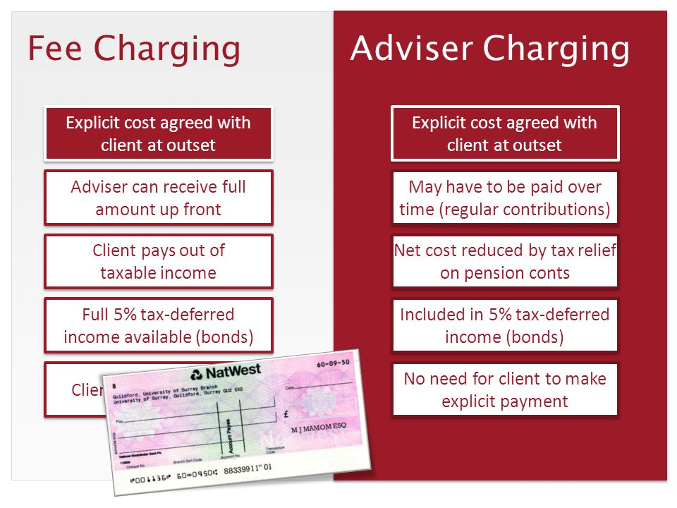 Fee Charging Explicit cost agreed with client at outset Explicit cost agreed with client at outset Explicit cost agreed with client at outset Adviser can receive full amount up front May have to be paid over time (regular contributions) Client pays out of taxable income Client pays out of taxable income Net cost reduced by tax relief on pension conts Included in 5% tax-deferred income (bonds) Full 5% tax-deferred income available (bonds) Adviser Charging No need for client to make explicit payment Client writes a cheque!