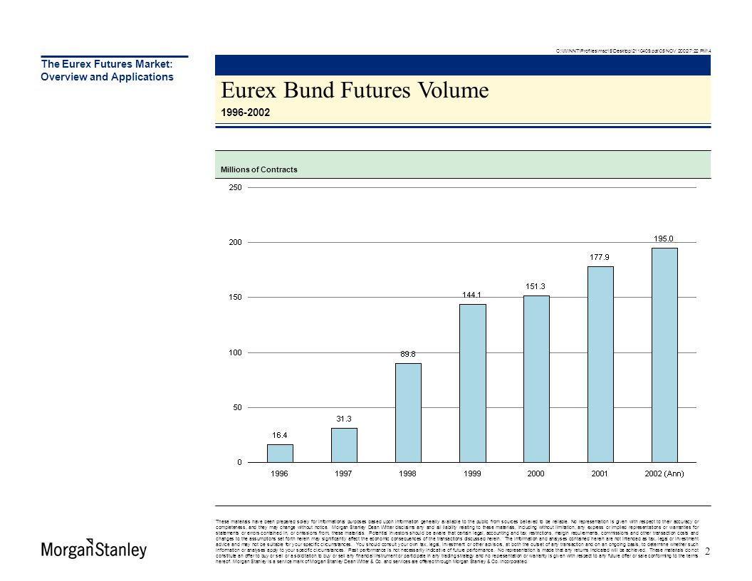 The Eurex Futures Market: Overview and Applications Eurex Bund Futures Volume 1996-2002 Millions of Contracts These materials have been prepared solely for informational purposes based upon information generally available to the public from sources believed to be reliable.