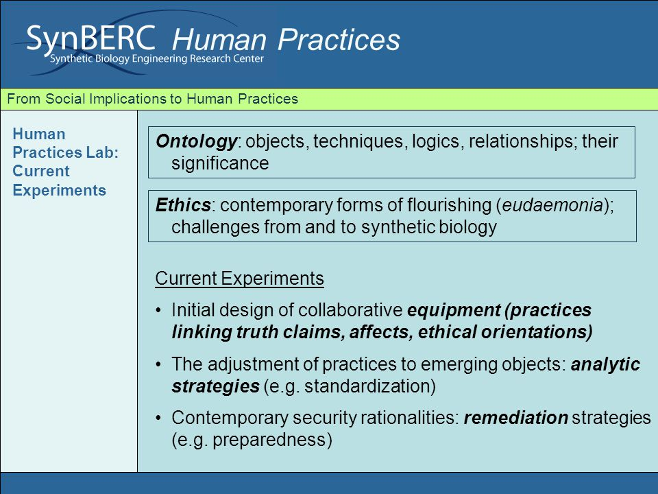 Human Practices Equipmental Design: Stage 1 From Social Implications to Human Practices We are committed to an approach that fosters a collaboration among disciplines and perspectives from the outset…It is a principle goal of the Human Practices thrust is to invent and sustain such a form.