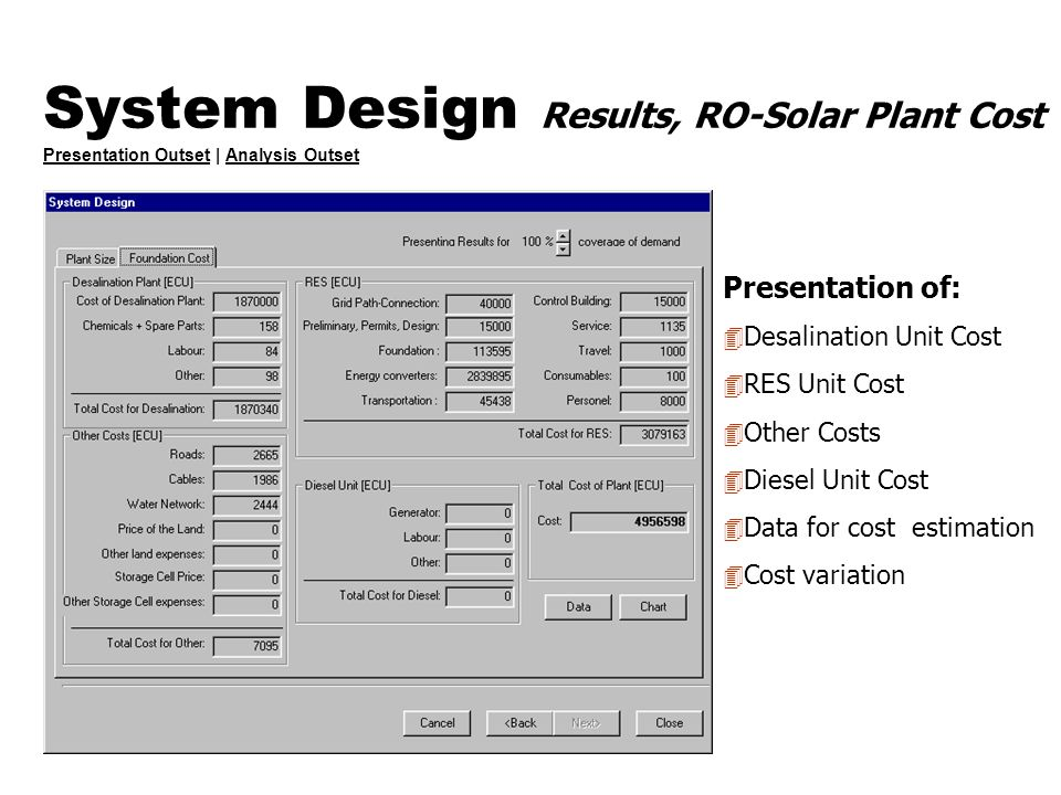 System Design Results, RO-Solar Plant Cost Presentation Outset | Analysis Outset Presentation OutsetAnalysis Outset Presentation of: 4 Desalination Un