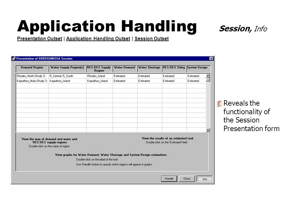 Application Handling Session, Info Presentation Outset | Application Handling Outset | Session Outset Presentation OutsetApplication Handling OutsetSe