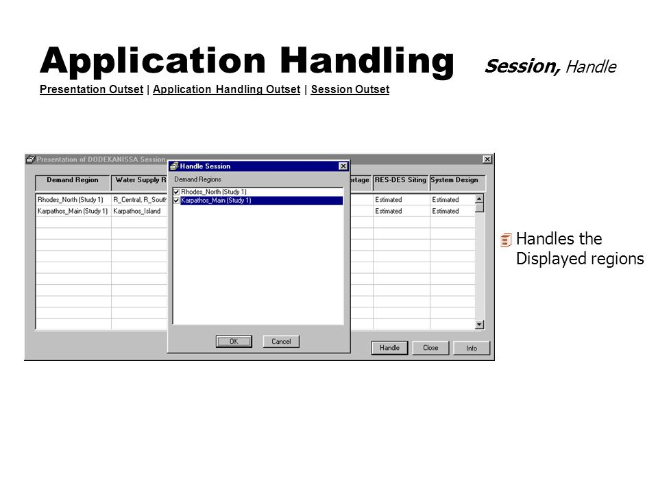 Application Handling Session, Handle Presentation Outset | Application Handling Outset | Session Outset Presentation OutsetApplication Handling Outset