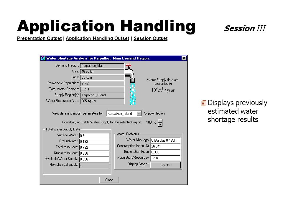 Application Handling Session III Presentation Outset | Application Handling Outset | Session Outset Presentation OutsetApplication Handling OutsetSess