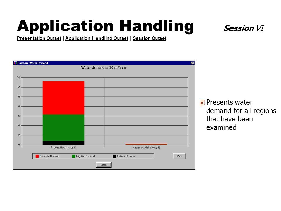 Application Handling Session VI Presentation Outset | Application Handling Outset | Session Outset Presentation OutsetApplication Handling OutsetSessi