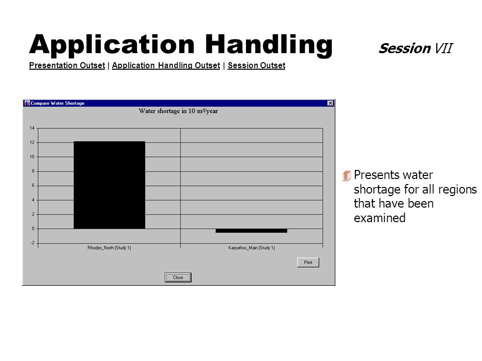Application Handling Session VII Presentation Outset | Application Handling Outset | Session Outset Presentation OutsetApplication Handling OutsetSess