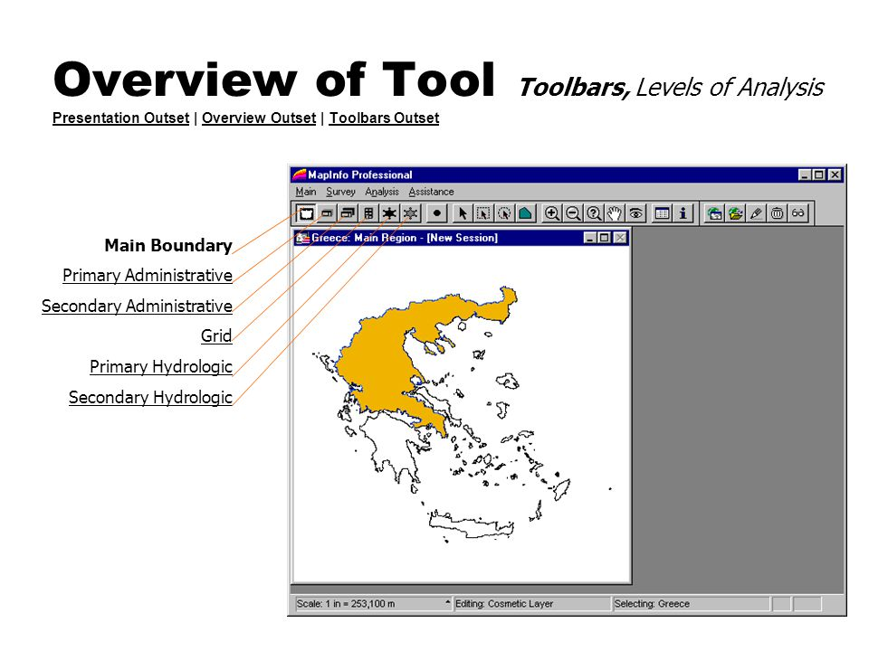 Overview of Tool Toolbars, Levels of Analysis Presentation Outset | Overview Outset | Toolbars Outset Presentation OutsetOverview OutsetToolbars Outse
