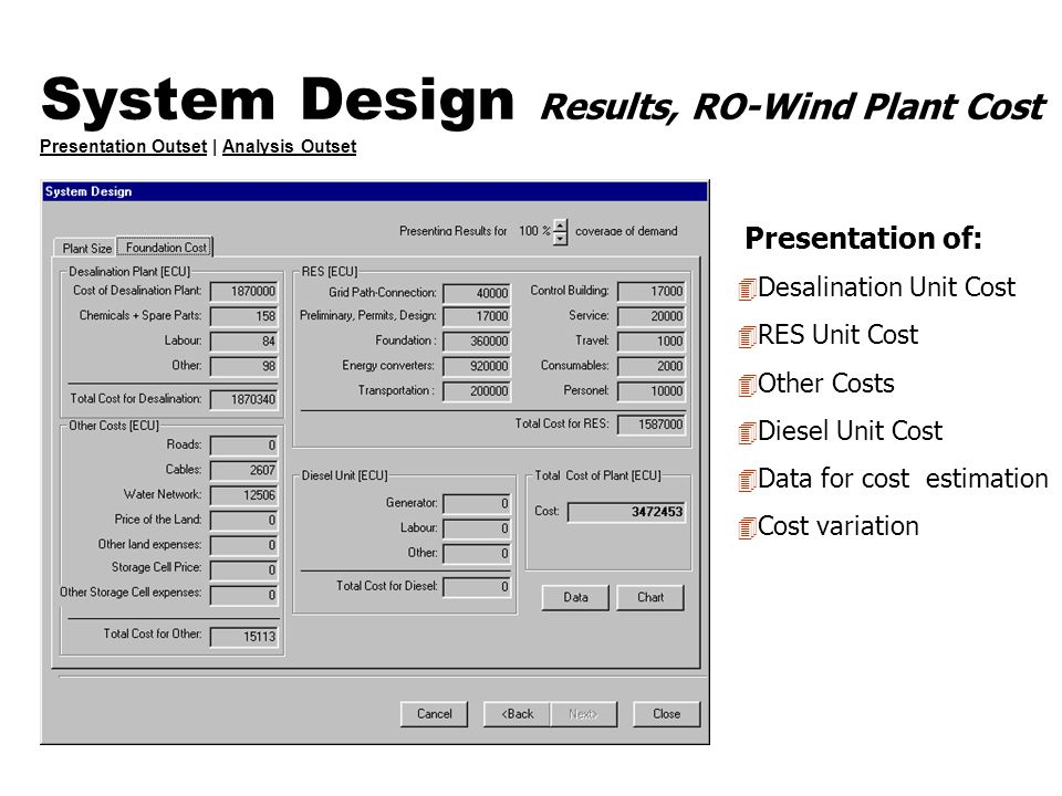 System Design Results, RO-Wind Plant Cost Presentation Outset | Analysis Outset Presentation OutsetAnalysis Outset Presentation of: 4 Desalination Uni