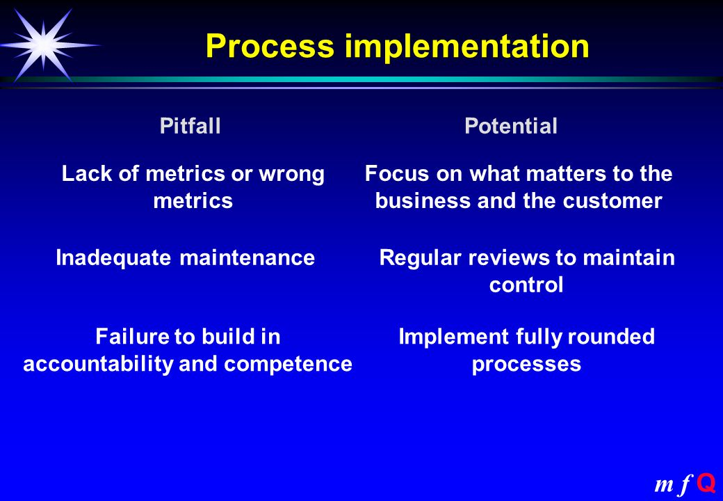 m f Q Process development PitfallPotential Lack of clear methodologyDefined methodology aids consistency Inadequate attention to interfaces Ensure process owners/teams work together to resolve interfaces 'Write' a process mentalityFocus on developing the process not writing the document
