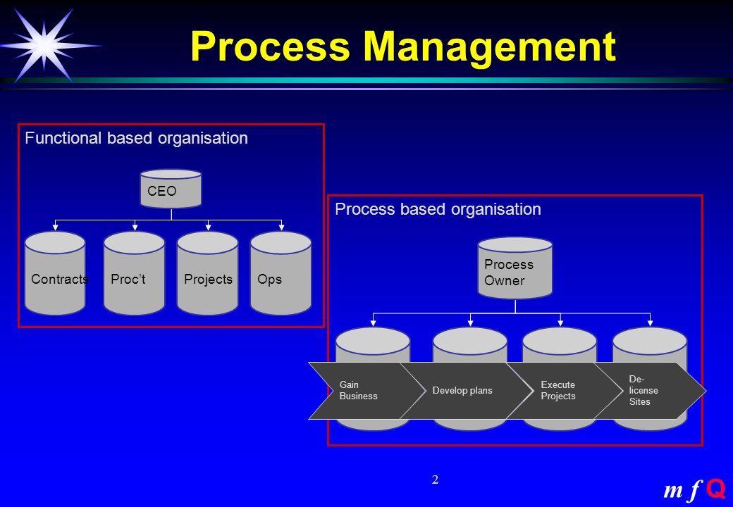 Process Management Pitfalls and Potential David Edwards, MFQ