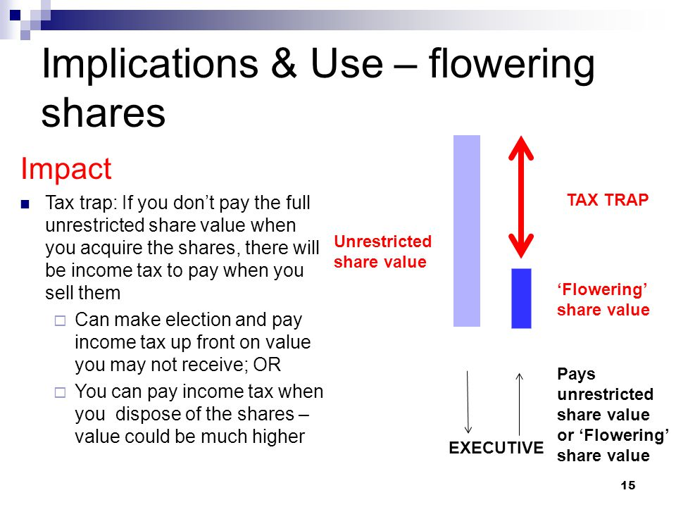Implications & Use – flowering shares Impact Tax trap: If you don't pay the full unrestricted share value when you acquire the shares, there will be income tax to pay when you sell them  Can make election and pay income tax up front on value you may not receive; OR  You can pay income tax when you dispose of the shares – value could be much higher EXECUTIVE Unrestricted share value 'Flowering' share value TAX TRAP Pays unrestricted share value or 'Flowering' share value 15