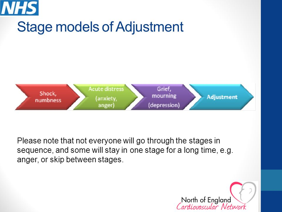 Stage models of Adjustment Please note that not everyone will go through the stages in sequence, and some will stay in one stage for a long time, e.g.