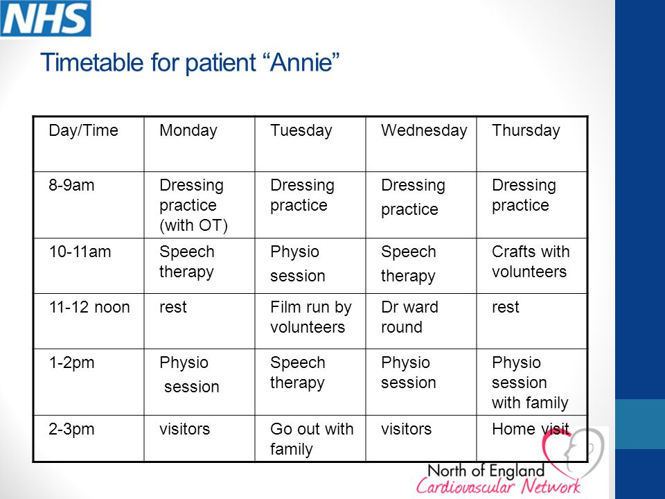 Timetable for patient Annie Day/TimeMondayTuesdayWednesdayThursday 8-9amDressing practice (with OT) Dressing practice Dressing practice Dressing practice 10-11amSpeech therapy Physio session Speech therapy Crafts with volunteers 11-12 noonrestFilm run by volunteers Dr ward round rest 1-2pmPhysio session Speech therapy Physio session Physio session with family 2-3pmvisitorsGo out with family visitorsHome visit